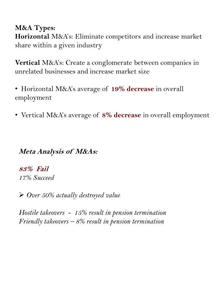 mergers and acquisitions of hr compaq About international mergers and acquisitions international mergers and acquisitions are growing day by day these mergers and acquisitions refer to those mergers and.