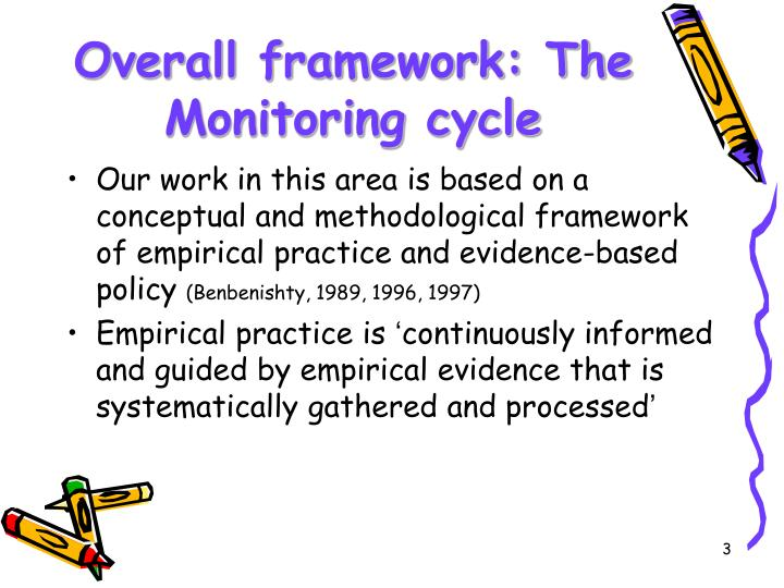 Overall framework the monitoring cycle