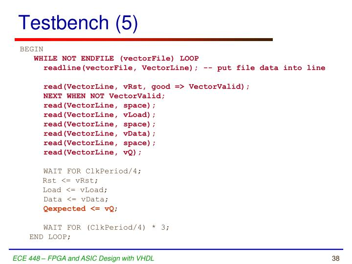 Testbench (5)