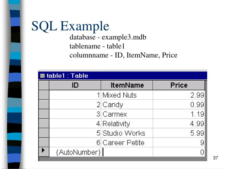 SQL Example