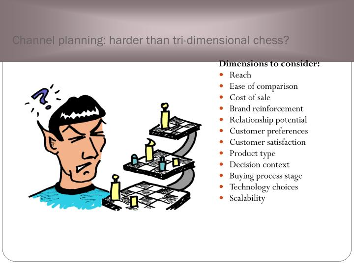 Channel planning: harder than tri-dimensional chess?