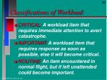 classifications of workload