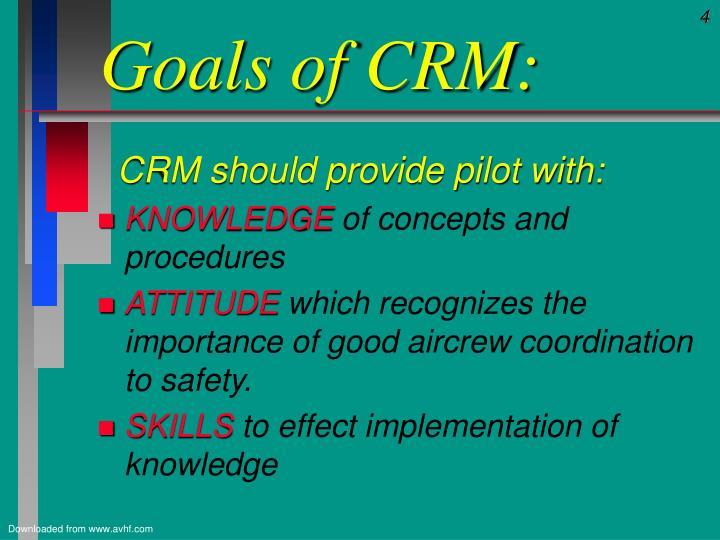 Goals of CRM:
