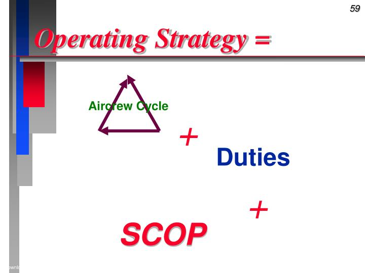 Operating Strategy =