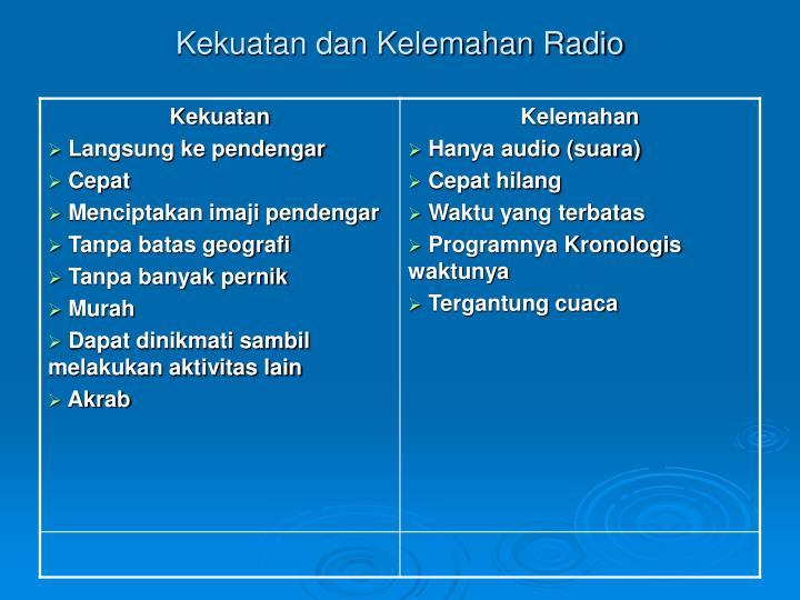 Kekuatan dan Kelemahan Radio