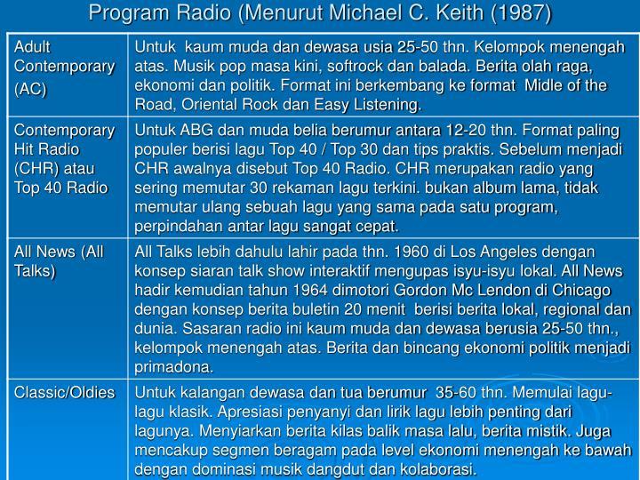 Program Radio (Menurut Michael C. Keith (1987)