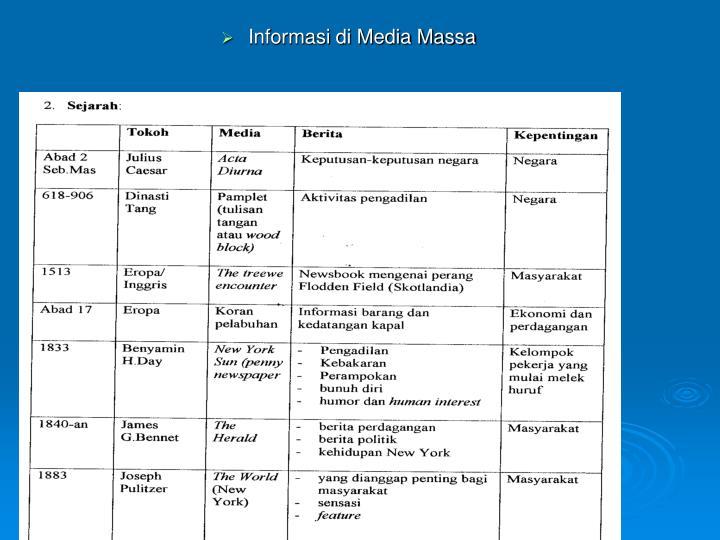 Informasi di Media Massa