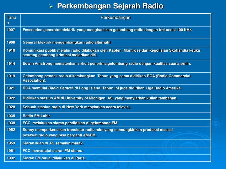 Perkembangan Sejarah Radio
