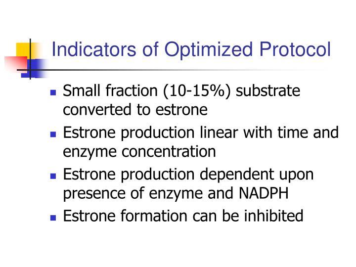 Indicators of Optimized Protocol