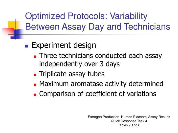 Optimized Protocols: Variability