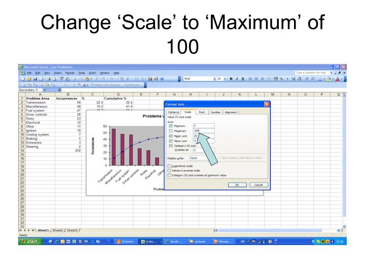 Change 'Scale' to 'Maximum' of 100