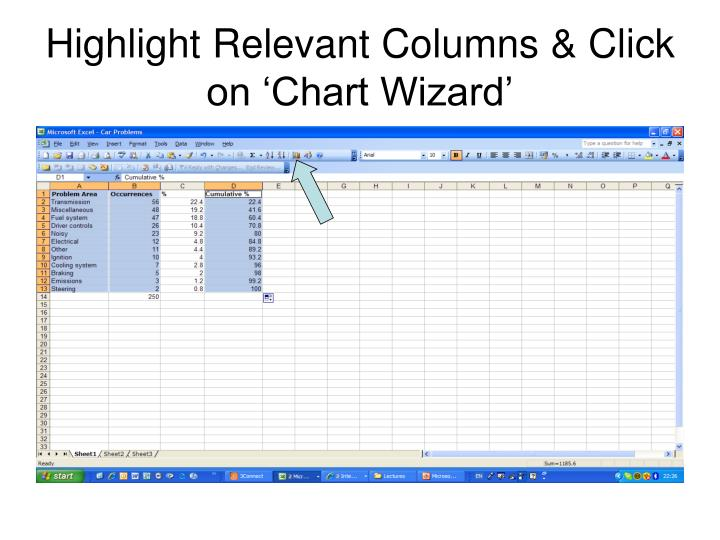 Highlight Relevant Columns & Click on 'Chart Wizard'