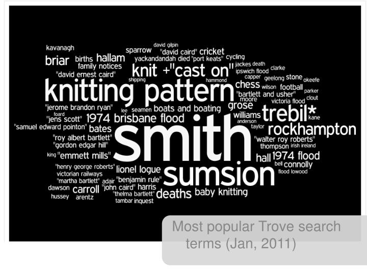 Most popular Trove search terms (Jan, 2011)