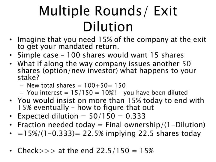 Multiple Rounds/ Exit Dilution