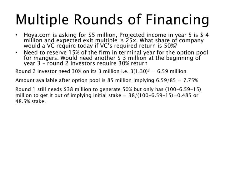 Multiple Rounds of Financing