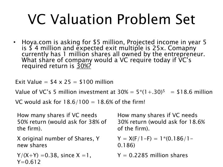 VC Valuation Problem Set