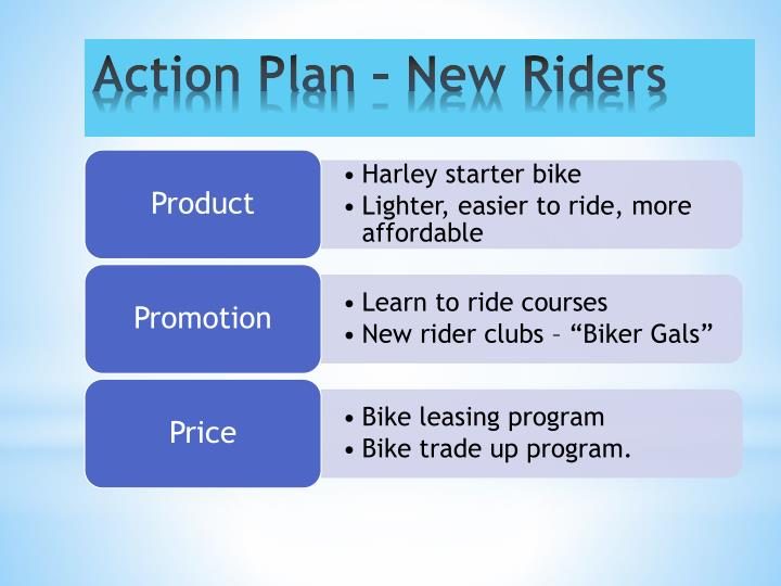 Action Plan – New Riders