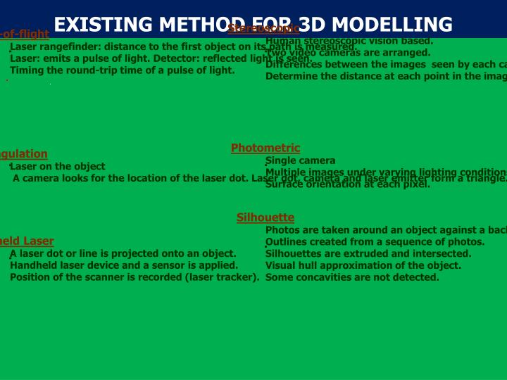EXISTING METHOD FOR 3D MODELLING