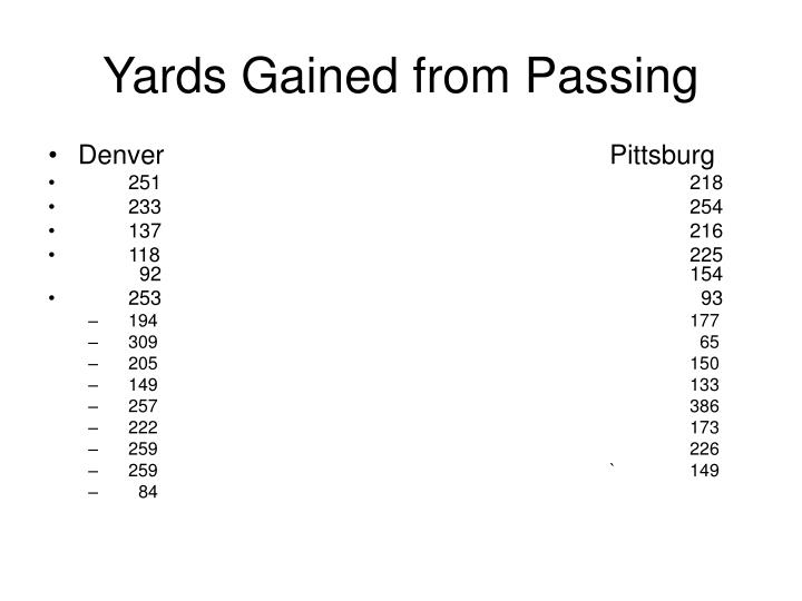 Yards Gained from Passing