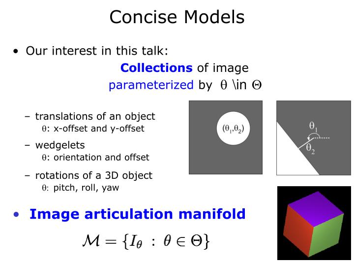 Concise Models