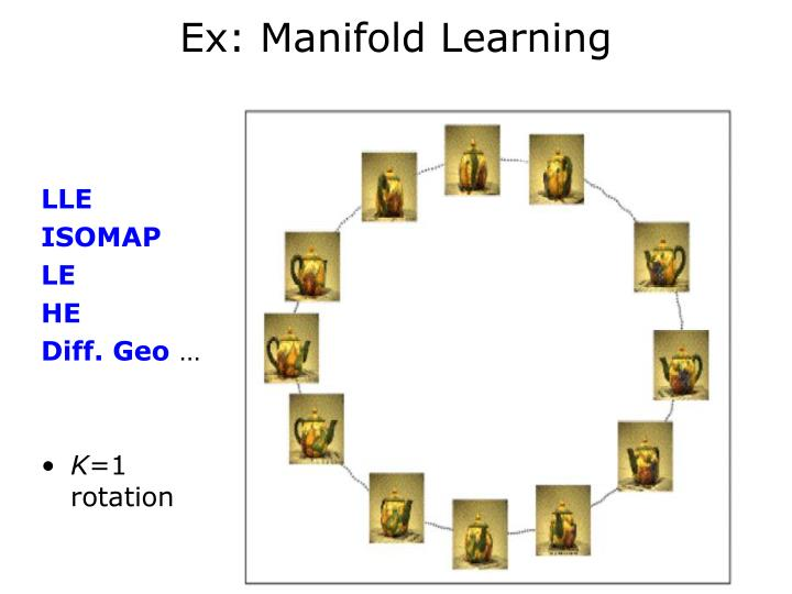 Ex: Manifold Learning