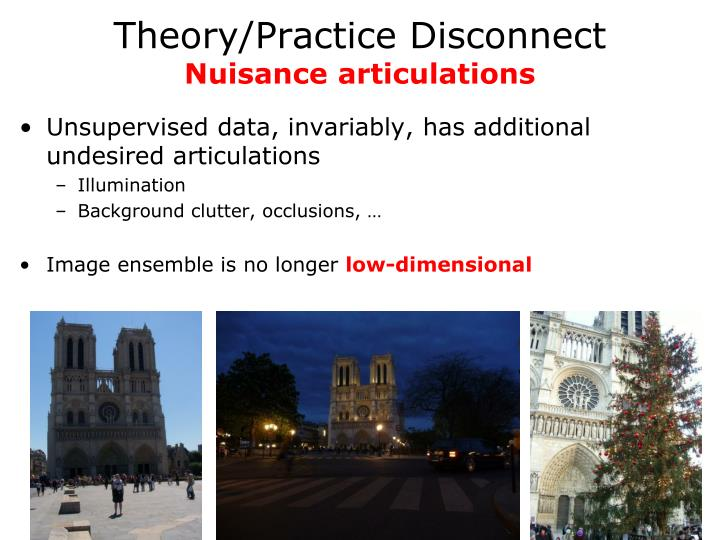 Theory/Practice Disconnect