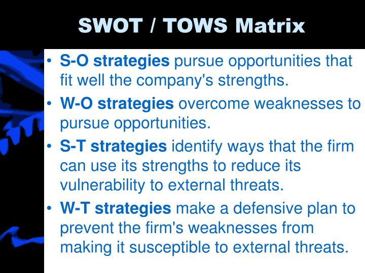 SWOT / TOWS Matrix