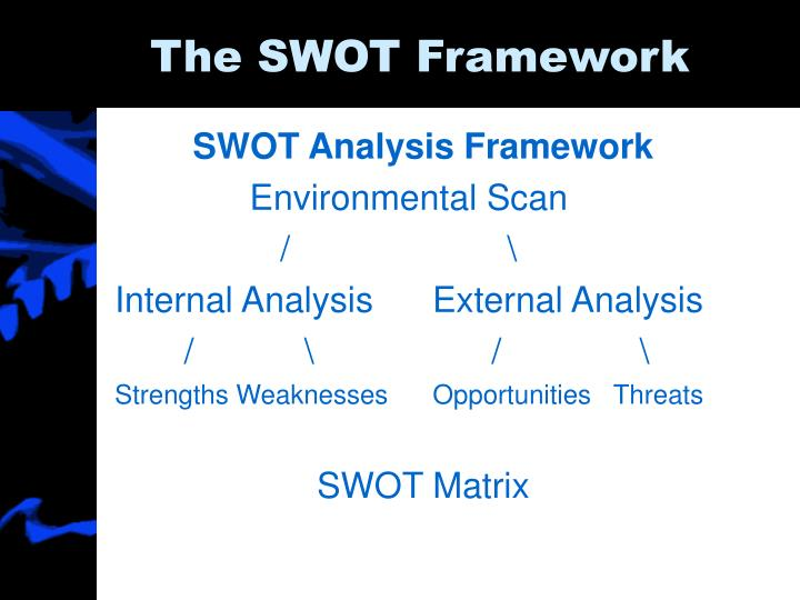 The SWOT Framework