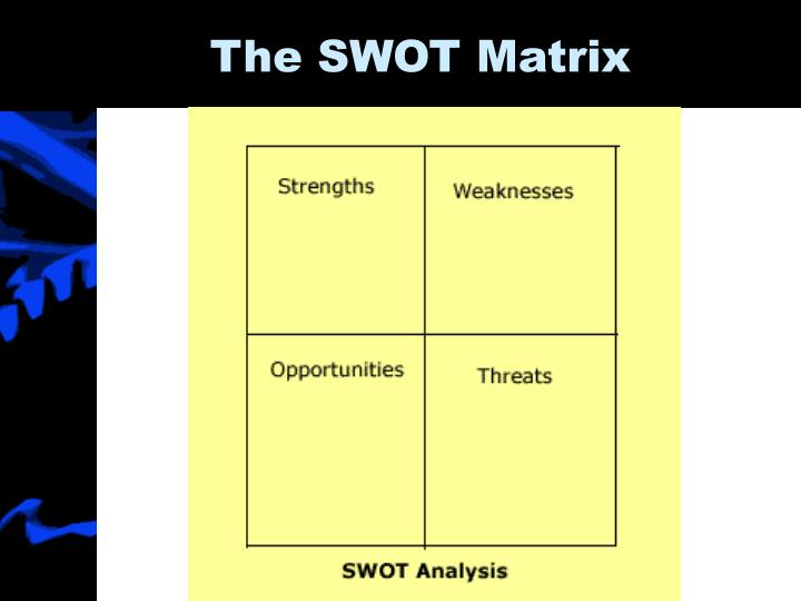 The SWOT Matrix
