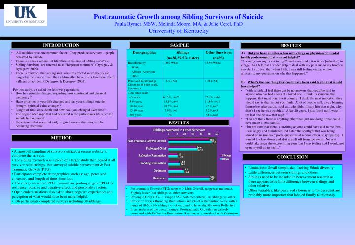 Posttraumatic Growth among Sibling Survivors of Suicide