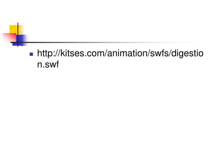 http://kitses.com/animation/swfs/digestion.swf