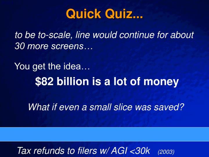 Quick Quiz...