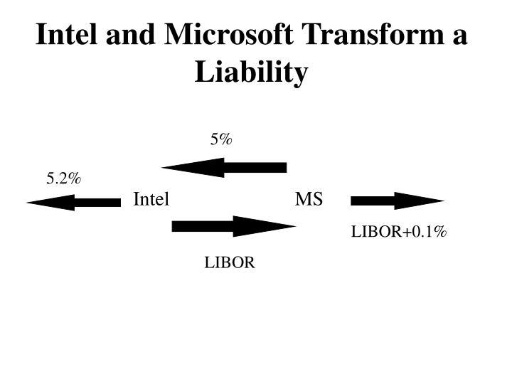 Intel and Microsoft Transform a Liability