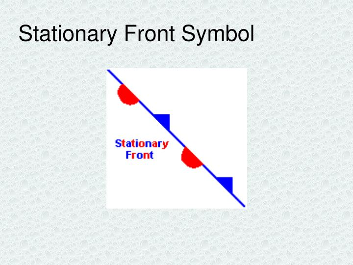 Stationary Front Symbol