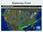 stationary front