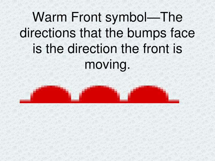 Warm Front symbol—The directions that the bumps face is the direction the front is moving.