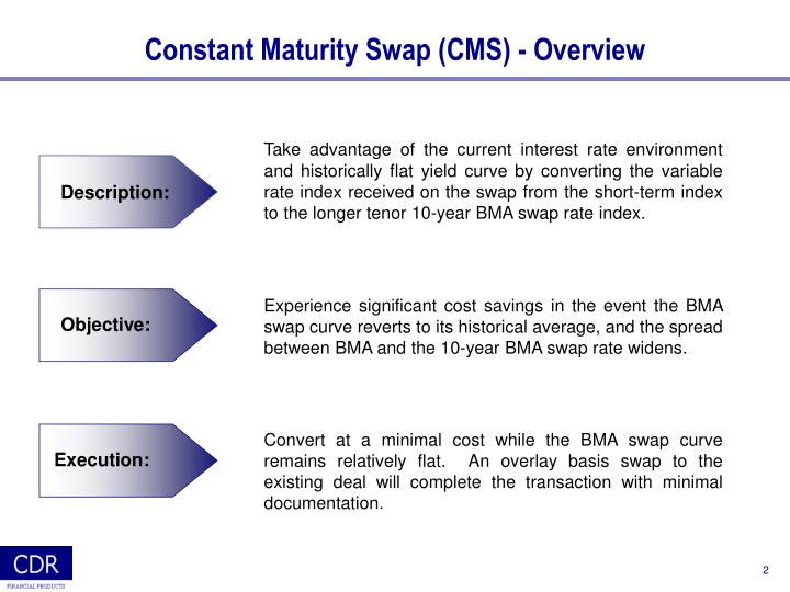 Constant Maturity Swap (CMS) - Overview
