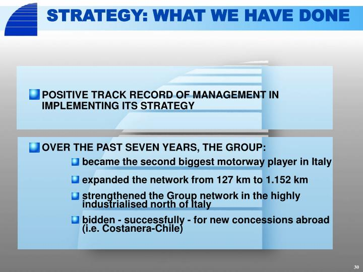 POSITIVE TRACK RECORD OF MANAGEMENT IN IMPLEMENTING ITS STRATEGY