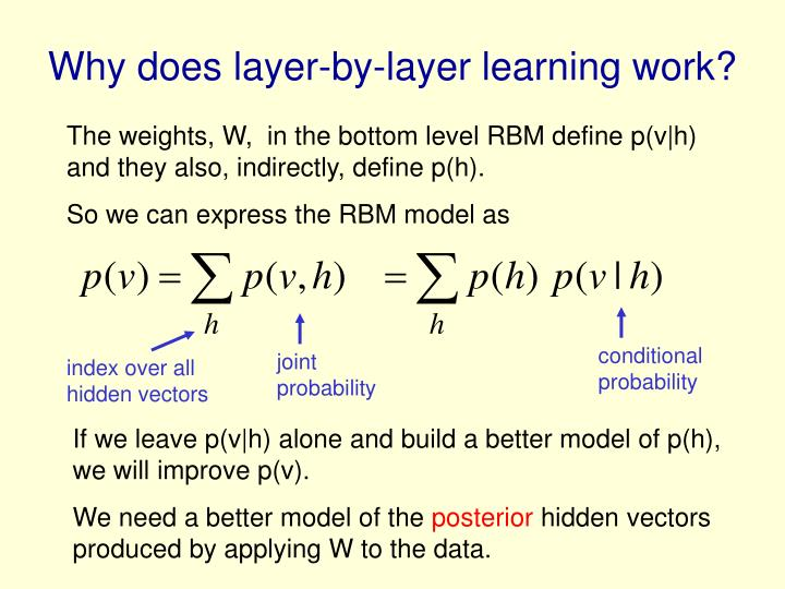 Why does layer-by-layer learning work?
