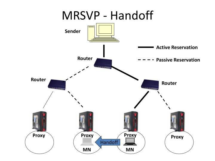 MRSVP - Handoff