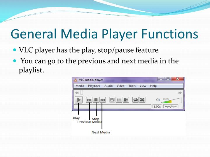 General Media Player Functions