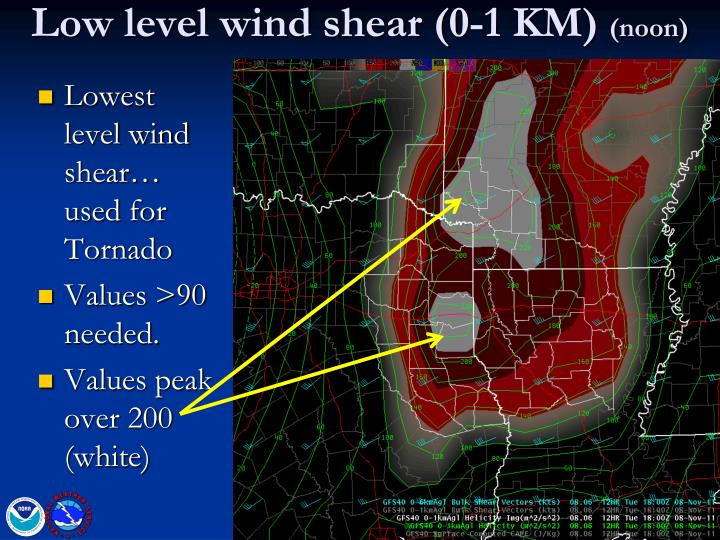 Low level wind shear (0-1 KM)