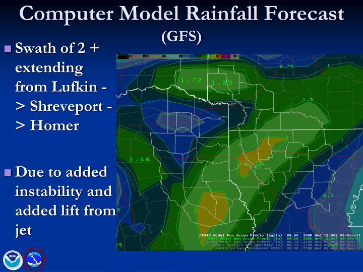 Computer Model Rainfall Forecast