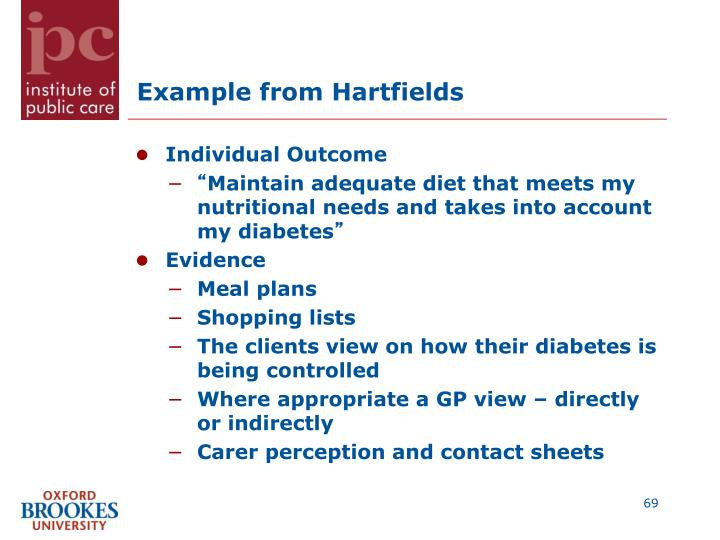 Example from Hartfields