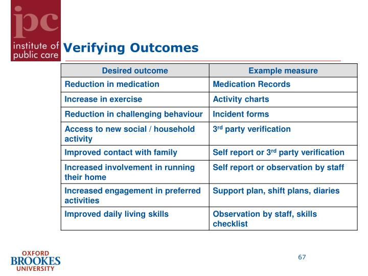 Verifying Outcomes