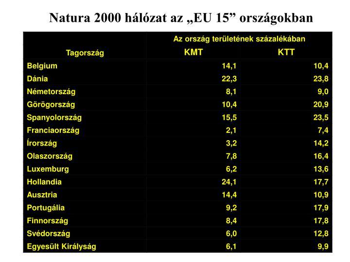 """Natura 2000 hálózat az """"EU 15"""" országokban"""