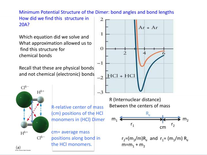 Minimum Potential Structure of the Dimer: bond angles and bond lengths