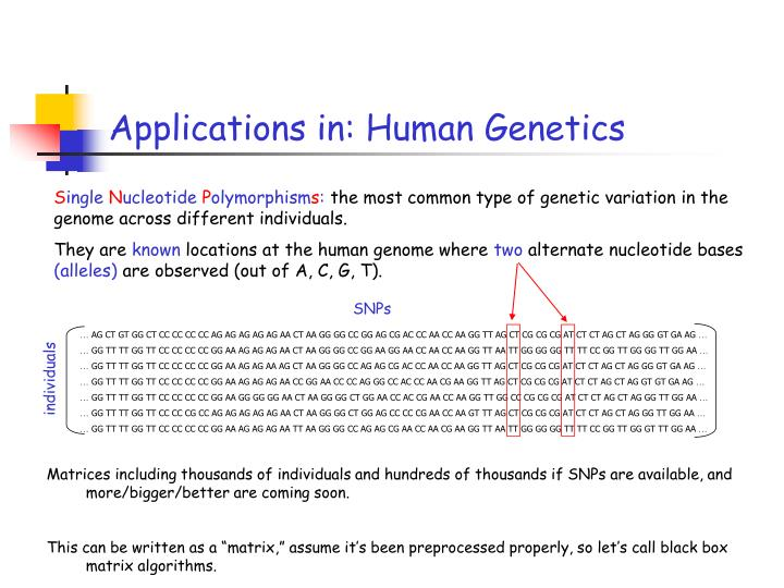 Applications in: Human Genetics