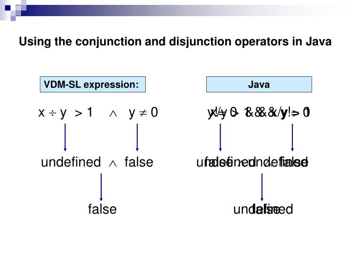 Using the conjunction and disjunction operators in Java