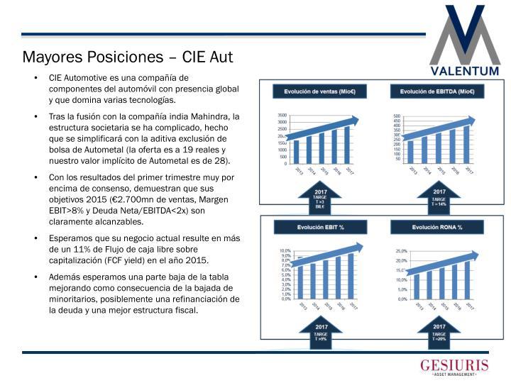 Mayores Posiciones – CIE Aut
